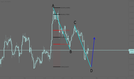 XCUUSD: XCUUSD: Potential AB=CD pattern
