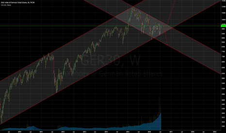 GER30: DAX 30   PERFECT TRENDS