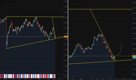 GBPCHF: Pound vs Franc