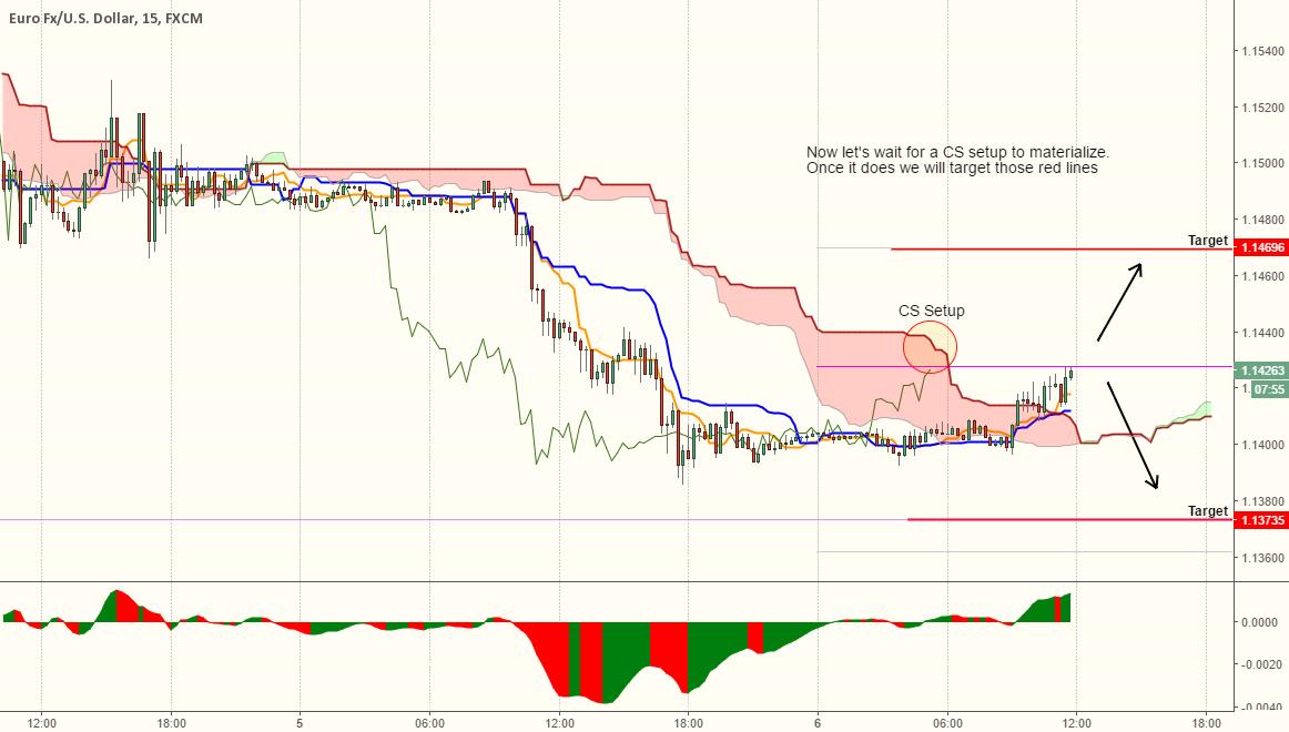 M15: Chart 2 (5/6)