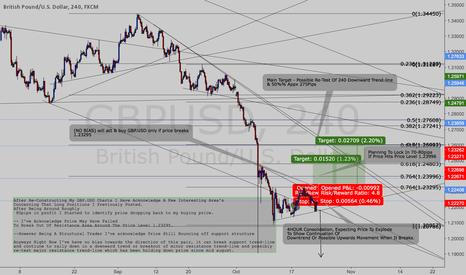 GBPUSD: $$GBP.USD (UPDATE)