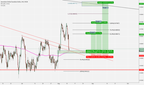 AUDCAD: Long AUD/CAD - Continuation Long Opportunity
