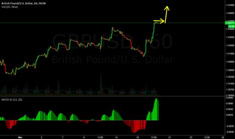 GBPUSD: GPBUSD advancing mode