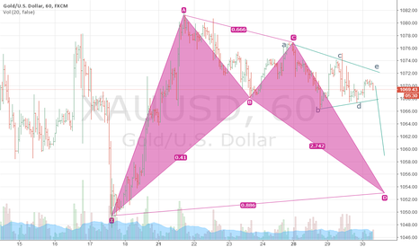 XAUUSD: gold  meybe  slump  in short term
