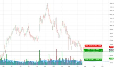 GMKN: Норильский Никель GMKN -- продажи в продолжение падения