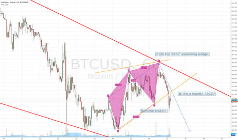 BTCUSD: Triple top in ascending wedge coupled with possible bearish ABCD