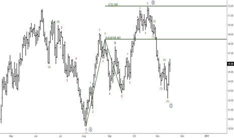 USOIL: USOIL(WTI): Elliott Wave Analysis