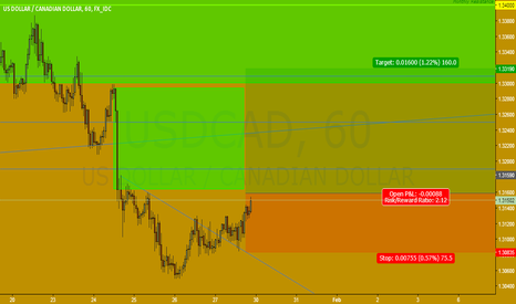 USDCAD: USDCAD Bull Vibes