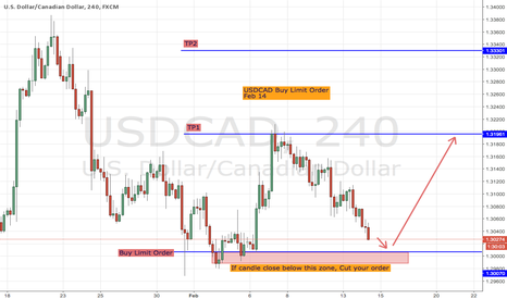 USDCAD: USDCAD - Incoming Entry on Feb 14