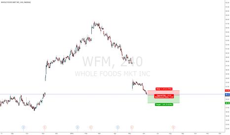 WFM: sell if break 39.95