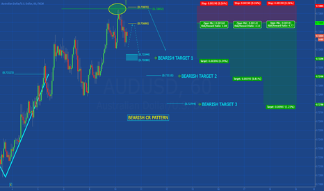 AUDUSD: [AUDUSD] SIMPLE SETUP