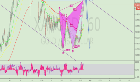 XAUUSD: crab+butterfly on h1