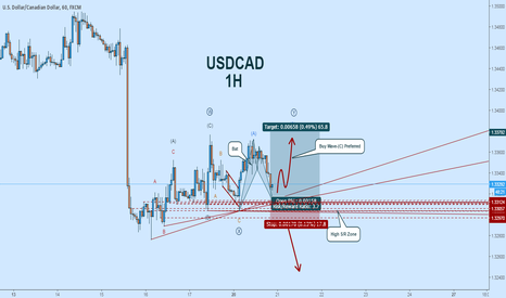 USDCAD: USDCAD Long:  More Bullish Correction Likely, Wave-(C)