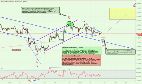 GBPUSD: 5 Waves in a Lead Wave Suggests Another Bump Higher
