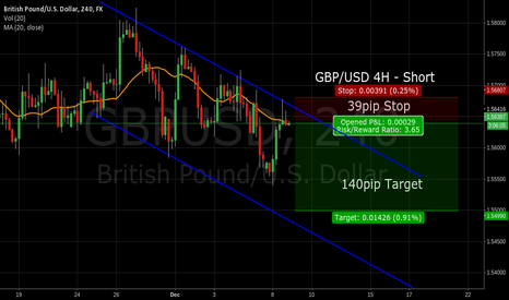 GBPUSD: GBP/USD 4H Downward channel - Short for 100pips+