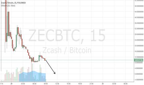 ZECBTC: ZEC фундаментальный анализ.