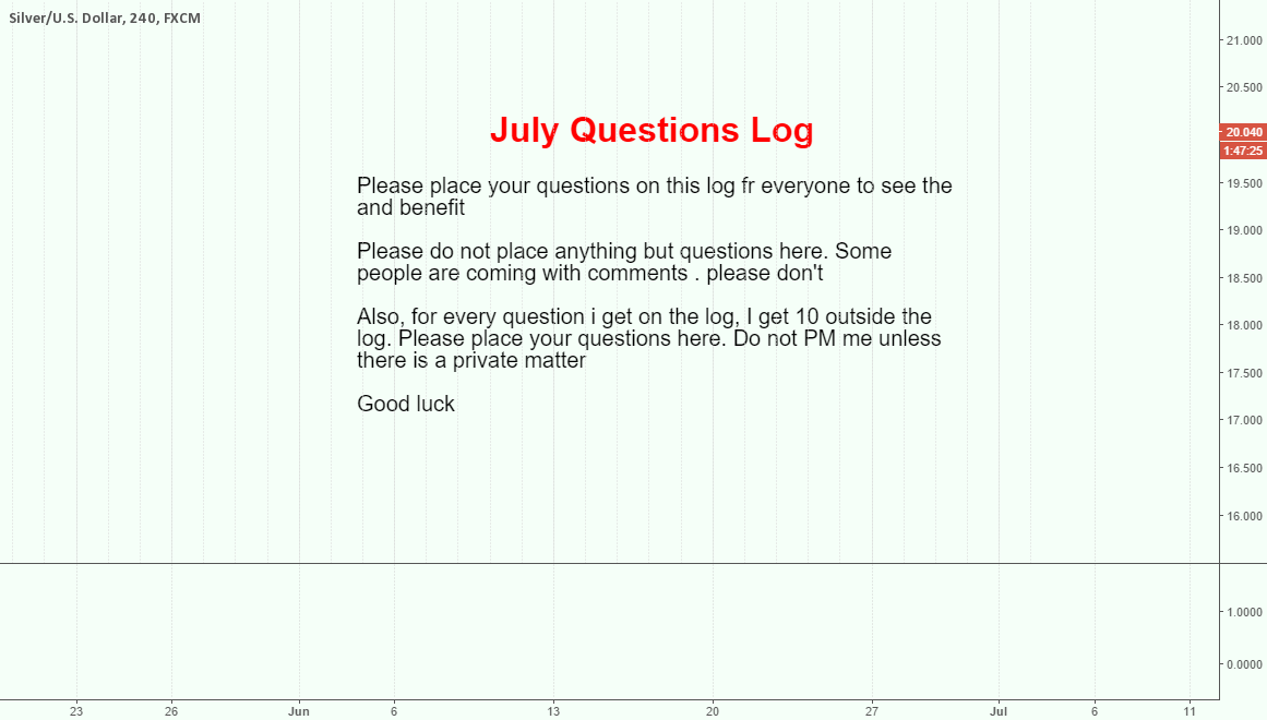 July Questions Log...