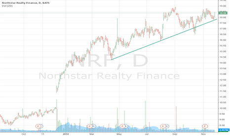 NRF: Time to buy into NRF?