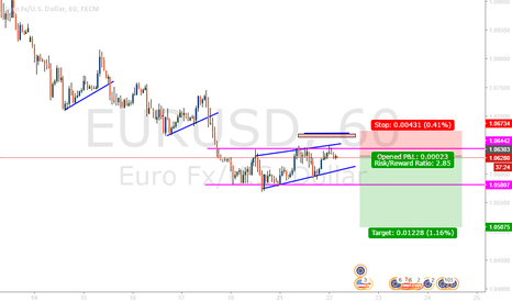 EURUSD: EURUSD short again?