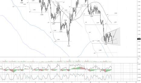 EURUSD: Евро остаётся под давлением
