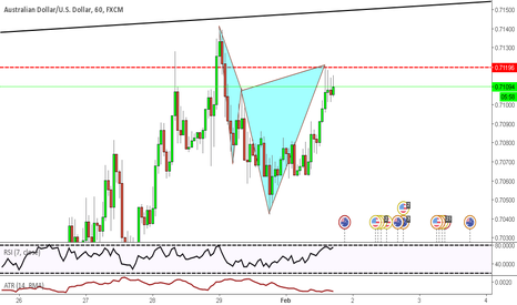 AUDUSD: Bearish Cypher Pattern Completion