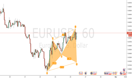 EURUSD: Projected Bullish Cypher