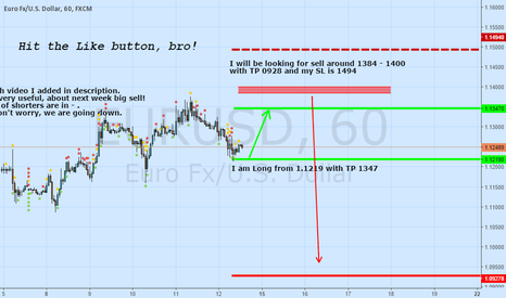 EURUSD: NEXT WEEK's CONFIDENT TP's EUR/USD