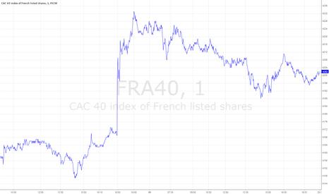 FRA40: CAC 40