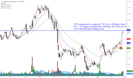 JCP: JCP Day Trade Perfect Gap N Go (Brad Reed Feb27,2015)