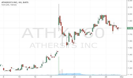 ATHX: Test