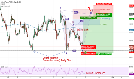 GBPUSD: Last Trade Setup of the Year 2014