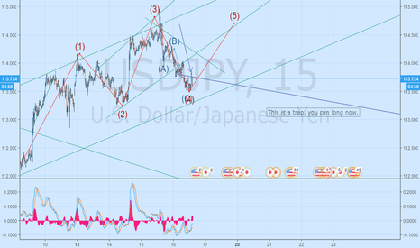 USDJPY: After Eur Submmit , you can long UJ