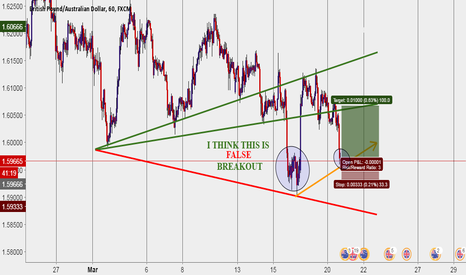 GBPAUD: GBP AUD * FALSE BREAKOUT IDEA