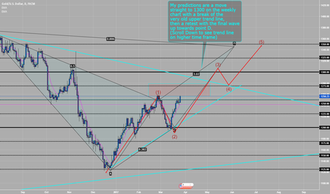 XAUUSD: GOLD, XAUUSD TO 1300s, Weekly Harmonic, Waves, Trend line