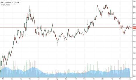 OGZDL: Gazprom