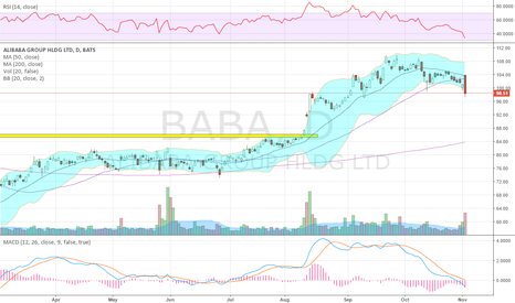 BABA: Ugly candle today for this one