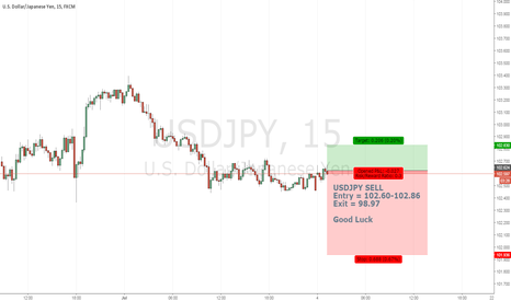 USDJPY: USDJPY-SELL-DO NOT MISS IT
