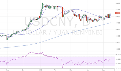 USDCNY: Week ahead - All about US interest rates