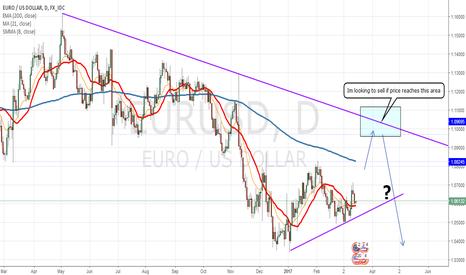 EURUSD: EurUsd Shorting from 1.1