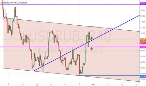 USDRUB: USD/RUB_2017/04/27