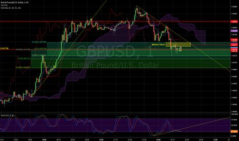 GBPUSD: gbpusd i minute chart update