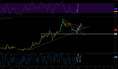 XAGUSD: As much as I don't want to see it....