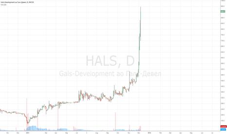 HALS: HALS-MICEX
