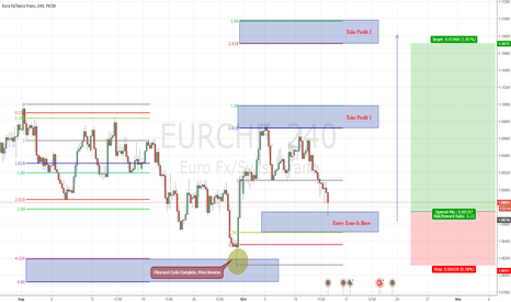 EURCHF: Longterm for EURCHF. Very Interesting!