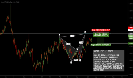 EURUSD: EURUSD - SHORT LEVEL