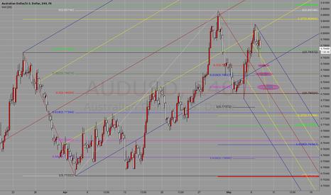 AUDUSD: AUDUSD lower hi after 1.27 -1.38 swing top