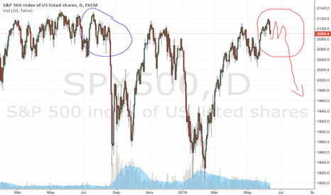 SPX500: Hold on to your shorts