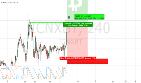 ICNXBT: ICN (kraken) Long Buy - Iconomi