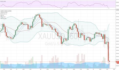 XAUUSD:  Цена на золото стабилизировалась при росте объёмов торгов