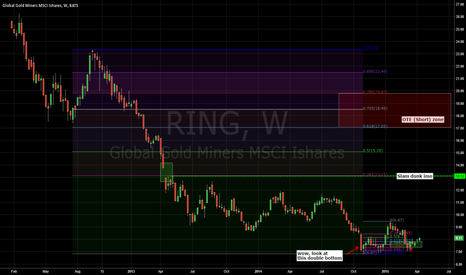 RING: RING - One Way To Play A Bounce In The Metals